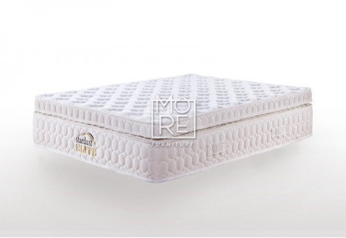 ICON Elite Medium Firm Memory Foam Pillow Top Mattress